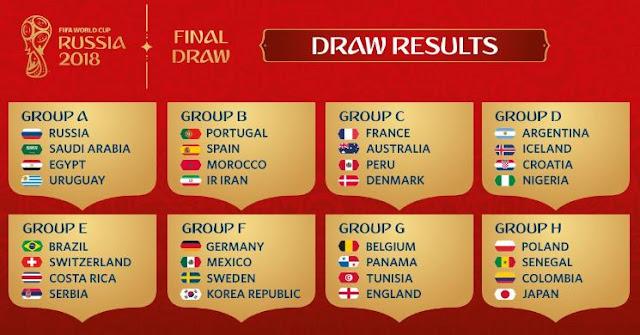 Hasil Undian Grup Piala Dunia 2018
