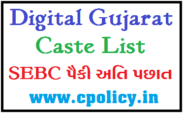 CASTE LIST FOR SEBC (ULTRA-BACKWARD) CATEGORY IN PDF DOWNLOAD