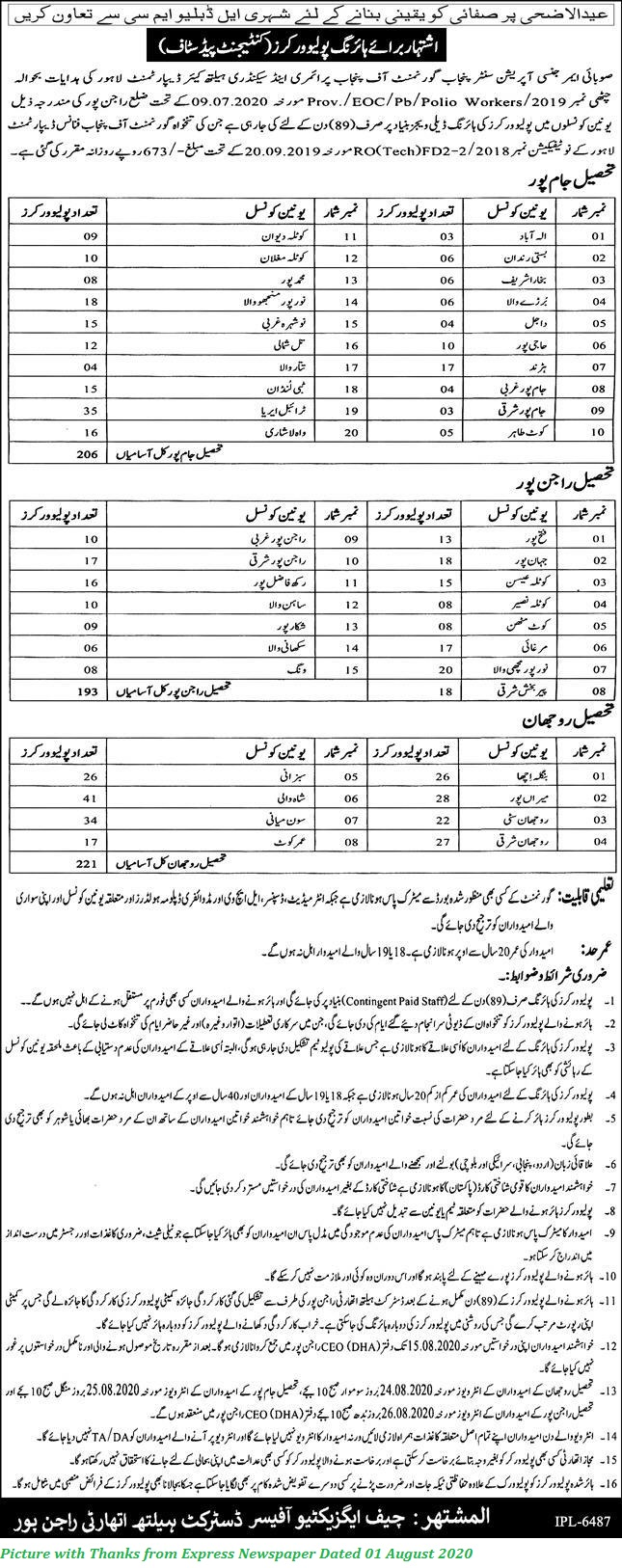 Health Care Department Govt of Punjab Polio Workers Jobs in District Rajanpur 600+ Posts