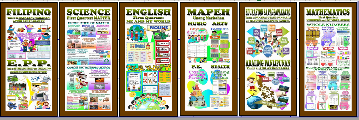 Examples of Lesson Plans