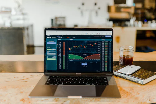 CFD Trading Performance
