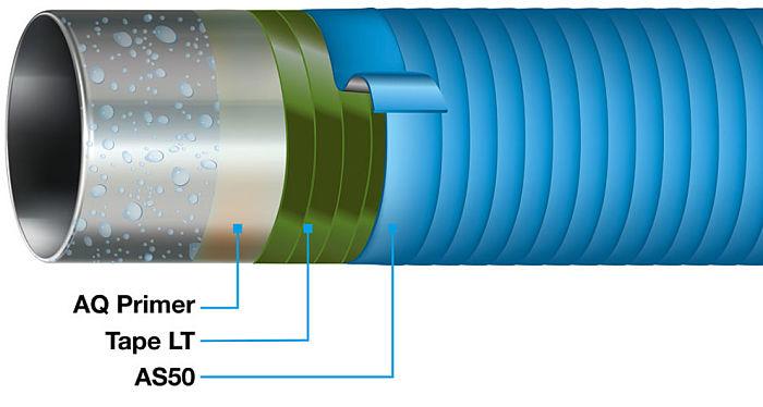 Recubrimientos no metálicos de protección contra la corrosión
