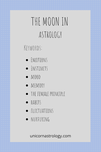 Meaning of the Moon in Astrology Keywords