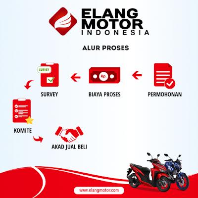 vALUR-PROSES-KREDIT-MOTOR-TANPA-RIBA-DI-JAKARTA-BOGOR-DEPOK-TANGERANG-BEKASI