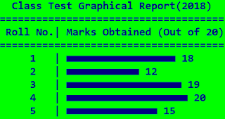 C Project Code Graphical Reports