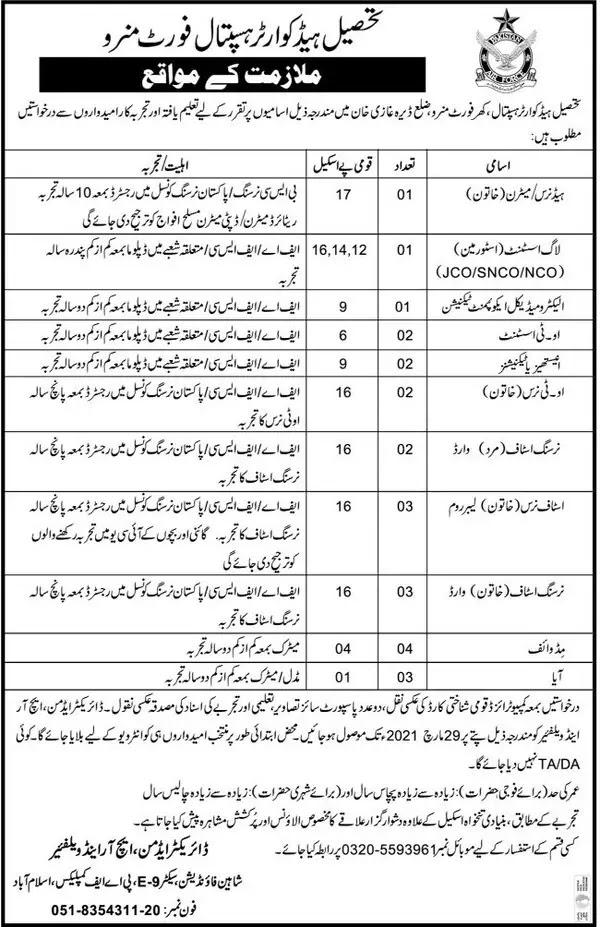 Tehsil Headquarter Hospital, Dera Ghazi DG Khan Medical Job 2021