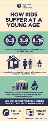 Tentukan Topik infografis