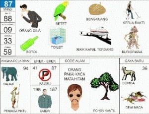 Erek Erek 87 Kode Alam Pohon Kantil