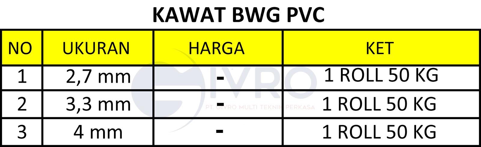 Spesifikasi Kawat BWG PVC| jual kawat bwg pvc