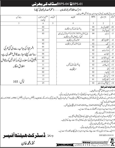 Advertisement for Health Department Sindh Jobs