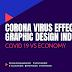 Corona Virus Effect on Graphic Design Industry, Covid 19 vs Economy
