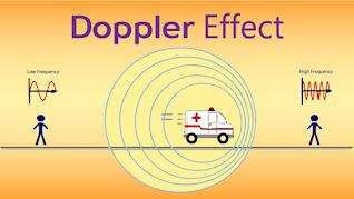 THE DOPPLER EFFECT | the Doppler effect explaination | Doppler effect for IIT JEE | why does Doppler effect occurs?.