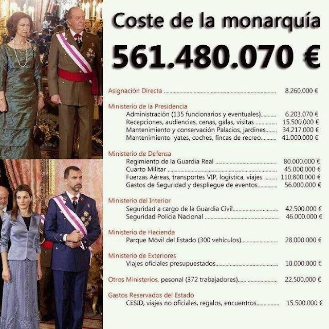 561.654.350 euros. Coste real de la monarquía española