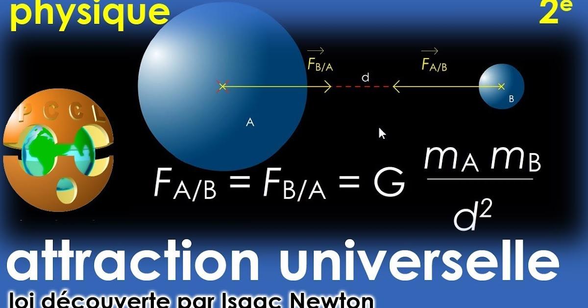 La Gravitation Universelle Tc Cours Et Exercices