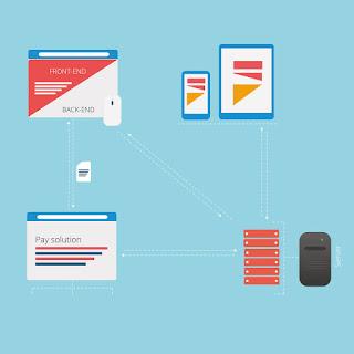 التقنيات والمفاهيم في خلفية الويب