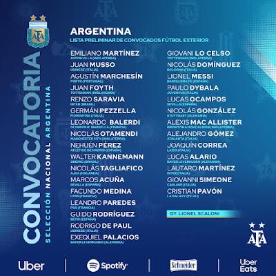 ميسي وديبالا على رأس قائمة الأرجنتين لمواجهتى الإكوادور وبوليفيا