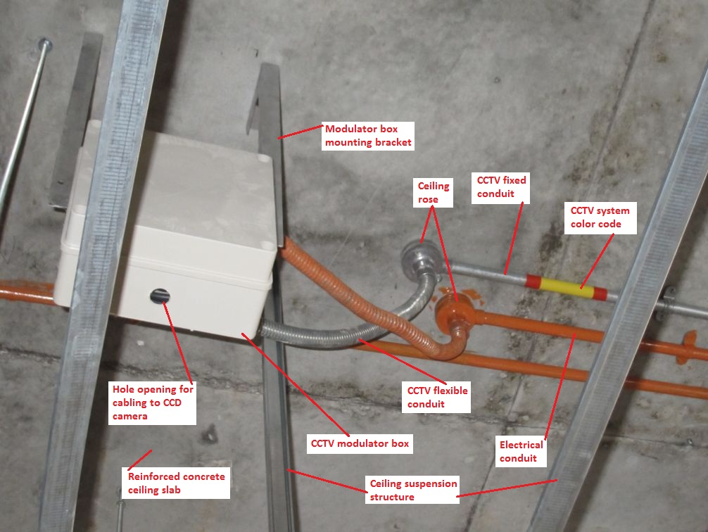 Electrical Wiring Diagram Besides Cctv Security Camera Wiring Diagram