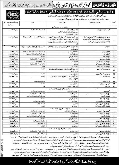 university-of-sargodha-uos-jobs-application-form