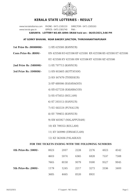 kerala lottery result dated on karunya kr-489 06.03.2021 part-1