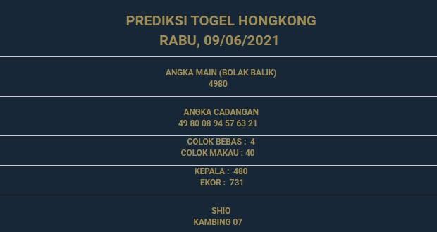 3 - PREDIKSI HONGKONG 09 JUNI 2021