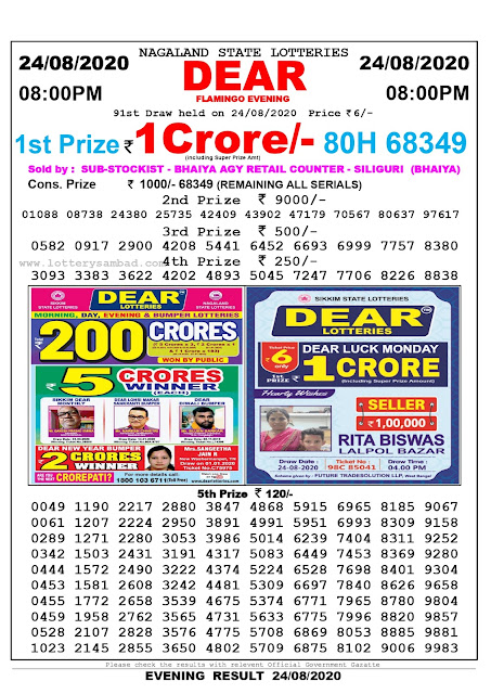 Nagaland State Lottery Sambad 24-08-2020 Today Result 8 PM