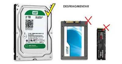 No desfragmentes tus discos SSD