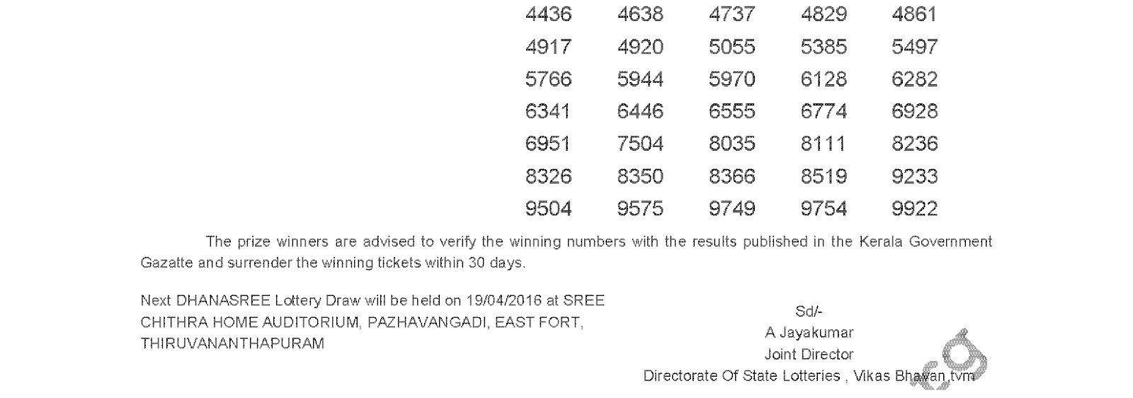 DHANASREE Lottery DS 232 Result 12-4-2016