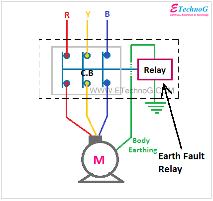 earth fault relay, Difference between Earth Fault Relay and Earth Leakage Relay
