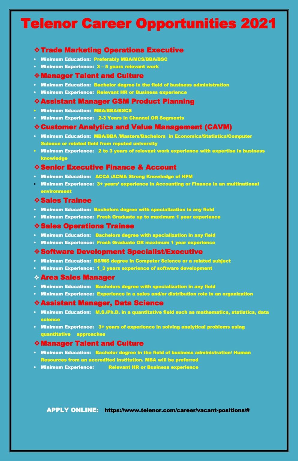 Telenor Pakistan Jobs 2021 - Telenor Call Center Jobs 2021 - Telenor Jobs Islamabad - Telenor Careers