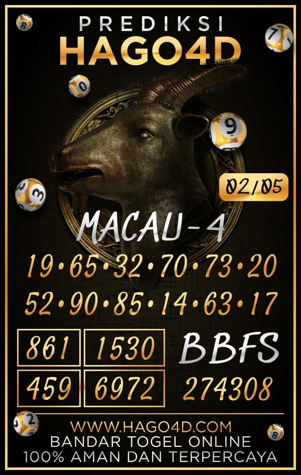 Hago4D - Rumus Togel Toto Macau P4