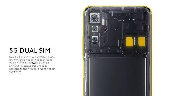Poco M3 Pro 5G Review: DAUL SIM 5G smartphones