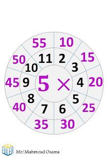 جدول الضرب بشكل مميز جدا يسهل الحفظ علي الطلاب في المرحلة الابتدائية  4