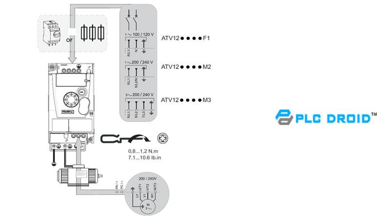 Cara Setting Inverter Altivar 12 (ATV12) Schneider Electric