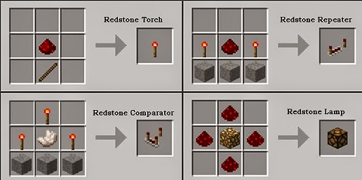 Crafting Guide For Redstone Lamp
