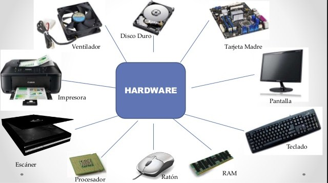 computer hardware assignment Computer hardware assignment – tej2o1 in groups of 2 you will use the internet to find parts to build a fully functional computer you must purchase all computer components separately as if you were building the computer yourself.