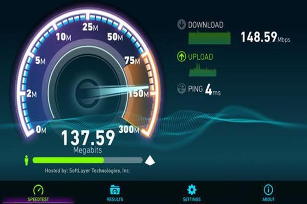 Speed Test - Charkleons.com