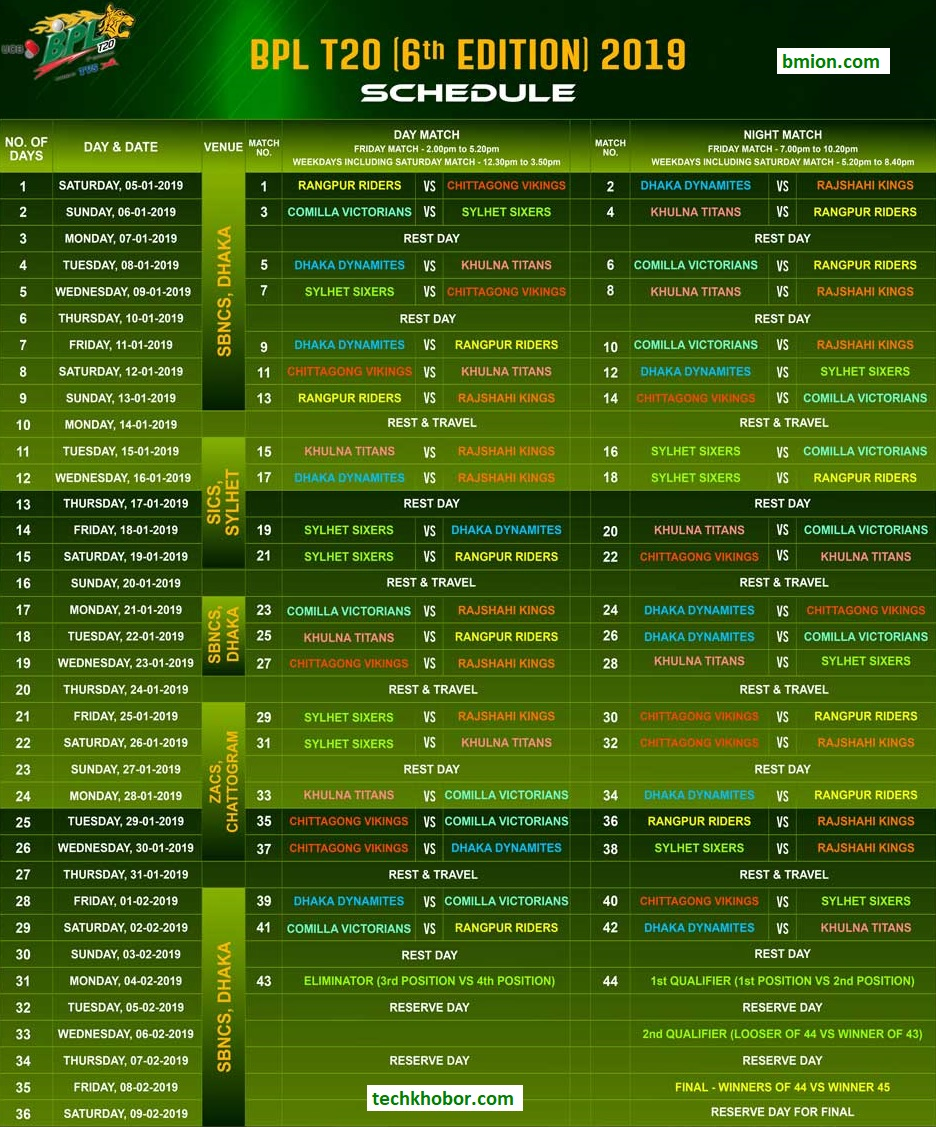 বিপিএল-২০১৯-বাংলাদেশ-প্রিমিয়ার-লীগ-টি২০-খেলার-সময়সূচি-ভেন্যু-টিকেট.jpg