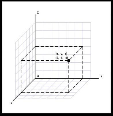 Building a 'Shengyuan Electronics' 8x8x8 LED Cube: 8. How
