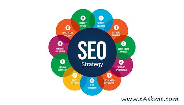 SEO Agency: 3 Ways an SEO Agency Can Help Boost Your Organic Traffic: eAskme