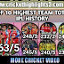 Highest Team Run in IPL - Top 10 Highest Team Totals in IPL History