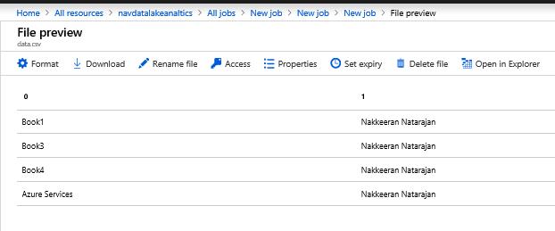 Azure Data Lake Storage File - Contains Data Analyzed using Data Lake Analytics
