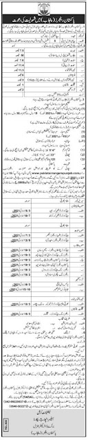 Punjab Jobs Punjab Rangers Jobs 2021- Government Jobs New- New Jobs 2021