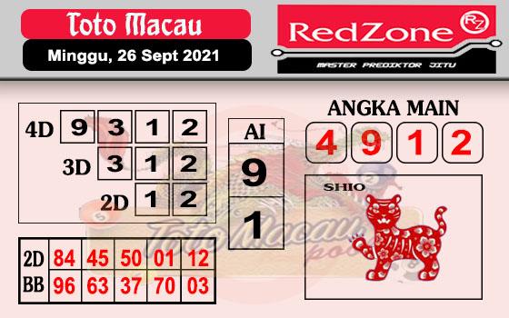 Redzone Macau Minggu 26 September 2021