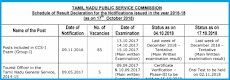 TNPSC Schedule of Result Declaration for the Notification 17.10.2018