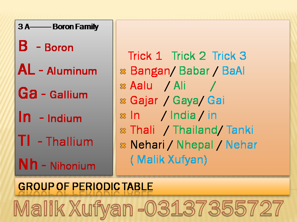 Malik xufyan only chemistry discussion periodic table tricks 2016 periodic table tricks 2016 by malik xufyan urtaz Image collections