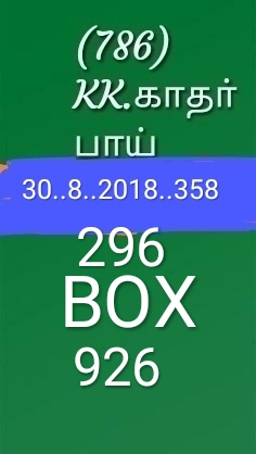 karunya plus KN-228 on 30.08.2018  kerala lottery abc guessing box number by KK