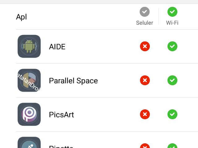 Cara Mematikan Koneksi Internet Aplikasi Tertentu di Android