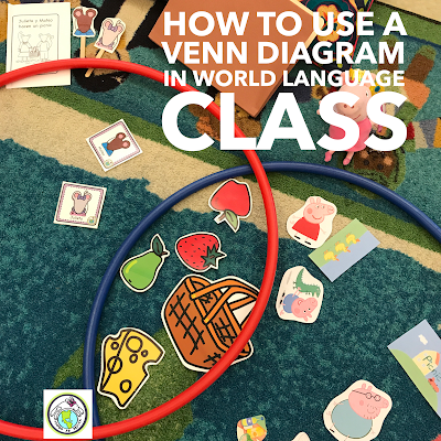 How to Use a Venn Diagram in a World Language Classroom Spanish