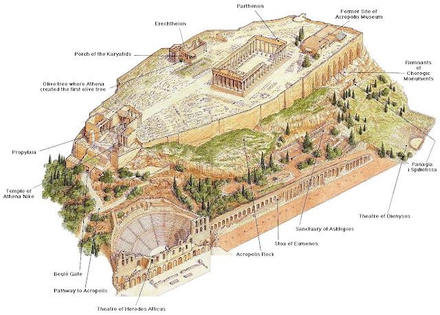 Assassin's Creed: Odyssey_Plano Acrópolis