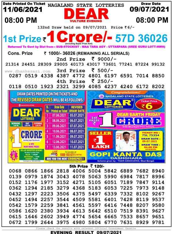lottery sambad 9 7 2021 8pm